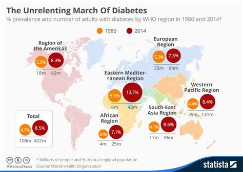 type 1 diabetes 2014 picture 7
