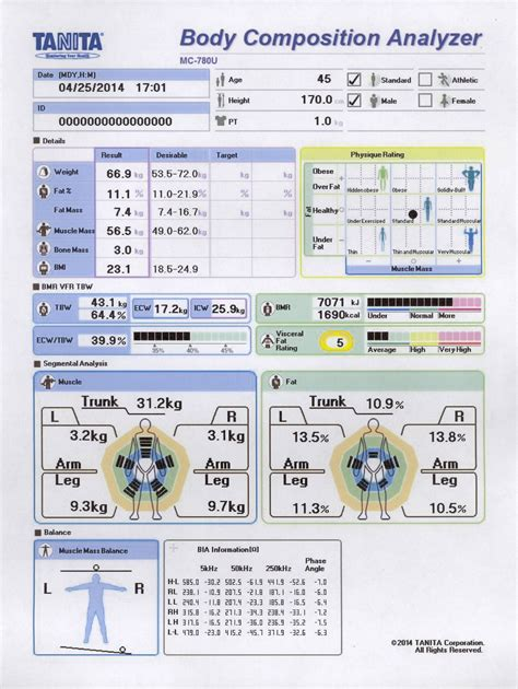 weight loss measurement chart picture 15