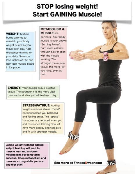 weight loss and muscle building workout picture 2