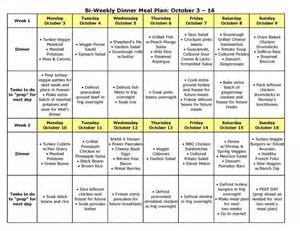 Menus for low cholesterol diets picture 2