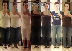 online weight loss diets picture 7