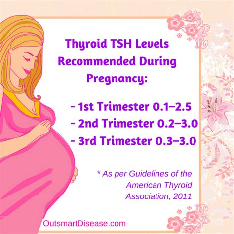 hypothyroidism and pregnancy picture 11