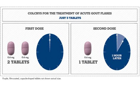 does colcrys cause joint pain picture 1