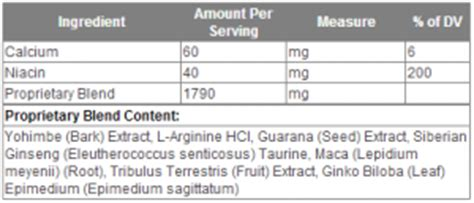 enduros cock growth ingredients picture 13