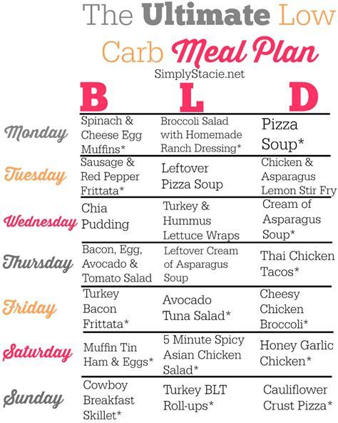 atkin's diet daily schedule picture 5