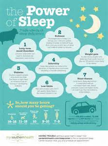 importance of sleep picture 7