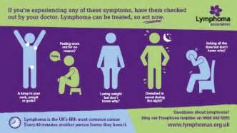 lymphoma symptoms picture 10