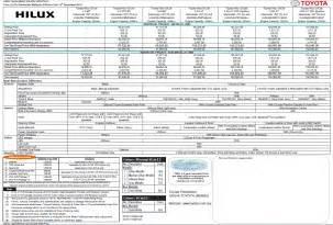 philippine drugs price list 2014 picture 9