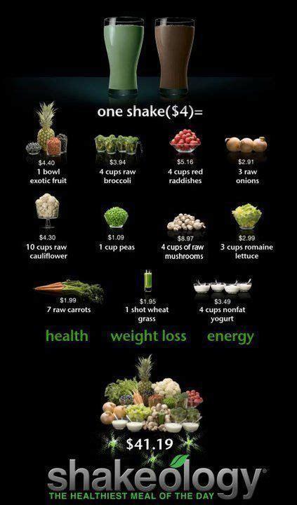 shakeology vs herbalife vs body vi picture 7