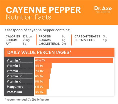 effects of cayenne pepper when ttc picture 4
