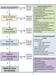 medicare central sleep apnea picture 6