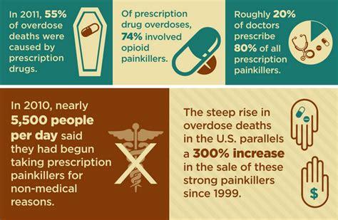 new prescription drug laws 2016 picture 14