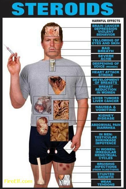 side effects of men materbation picture 19