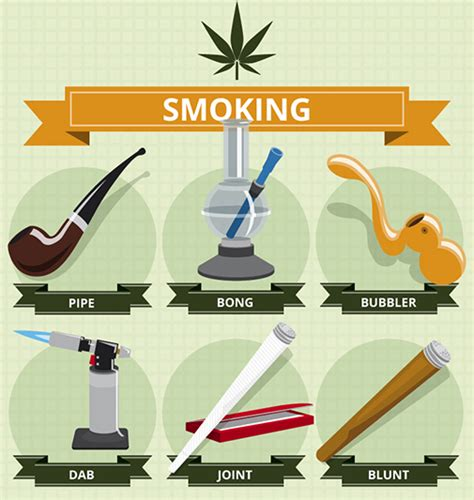 ways to smoke weed picture 1