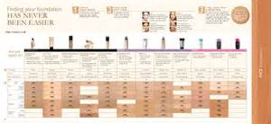 italian skin care cream picture 5