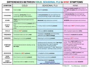 june 2014 illinois stomach flu picture 13