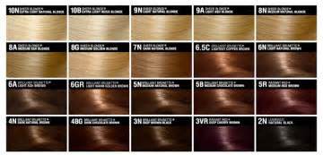 revlon hair coloring products picture 3