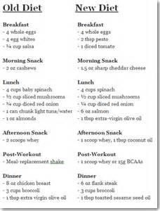 diabetic calorie diets picture 9