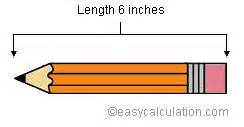 length picture 6