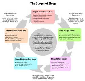 sleep effects of aging picture 3