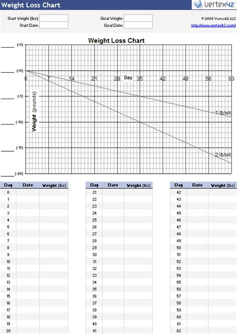 weight loss graphs picture 2