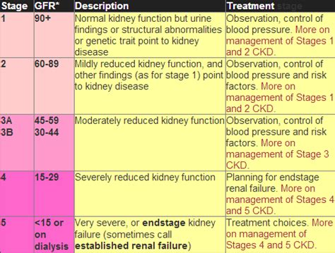 skin color in end stage renal disease picture 5