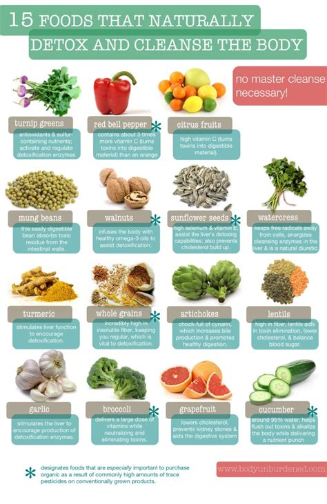 healthy colon and body cleanse picture 9