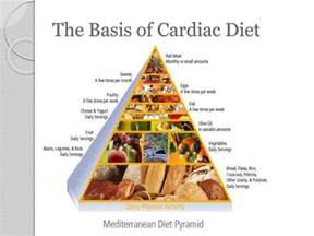 cardiac diet sodium picture 7