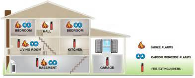 california sls smoke detectors in bathrooms picture 7