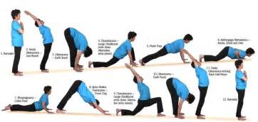 yoga moves for weight loss picture 3
