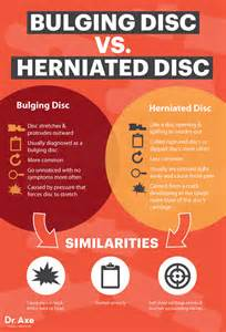 herniated disc pain relief picture 2