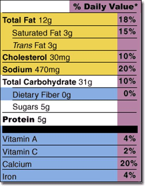 values food cholesterol values picture 7