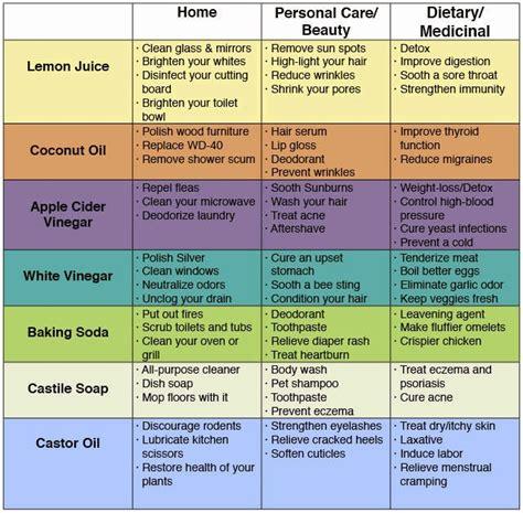 castile soap recipe for yeast rash picture 1
