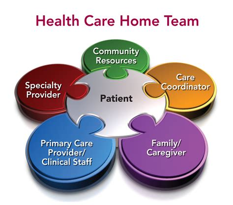 home based natural health care picture 6