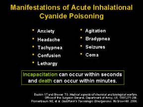 symptoms of smoke inhalation picture 13