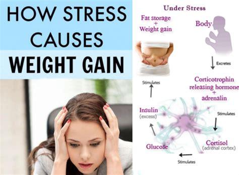 caffeine and weight gain statistics picture 2