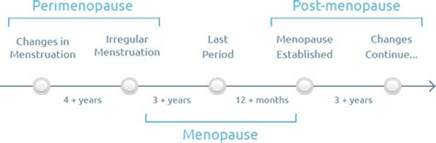 insomnia related to perimenopause picture 7