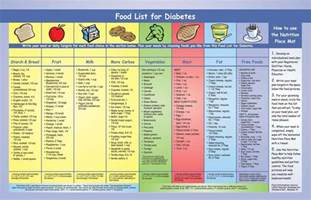 diet plan for diabetes picture 1