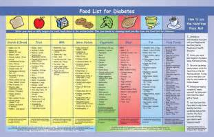 diets for diabetic persons picture 1