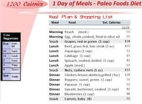 1200 hundred calorie diet picture 5