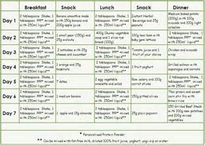 1000 calorie a day diet picture 7