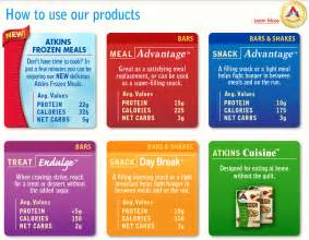 atkins diet rules picture 11