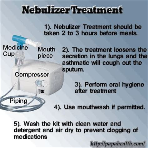 homeopathic nebuliser picture 7