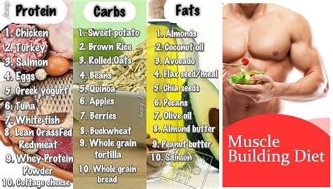 bulk muscle diet and workout picture 6
