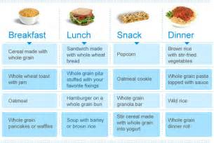 whole grains and weight loss picture 9