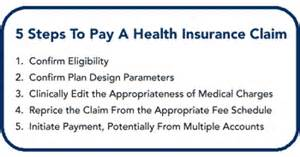 health insurance claim processor picture 11