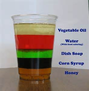 different liquids on h science project picture 14