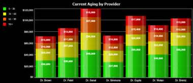reduce receivables aging picture 11