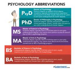 phd in psychology joint degrees picture 7