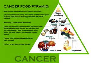 cancer diet picture 15